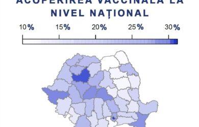 În județul Bistrița Năsăud există în momentul de față un oraș care NU dispune de Centru de vaccinare!